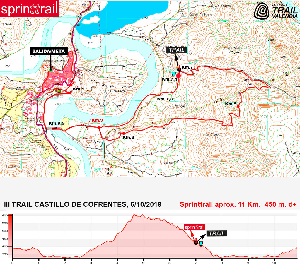 Ruta.Sp_CFT.2019.web