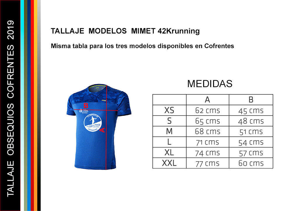 Tallaje_Cofrentes.2019
